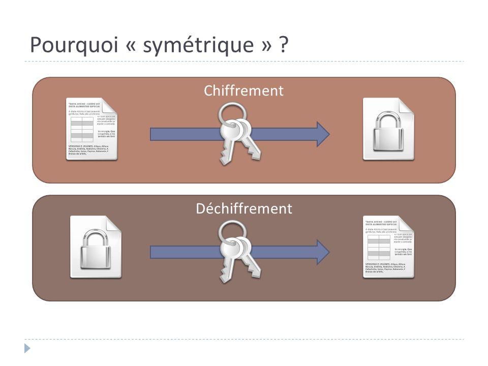 Pourquoi « symétrique » ? Chiffrement Déchiffrement
