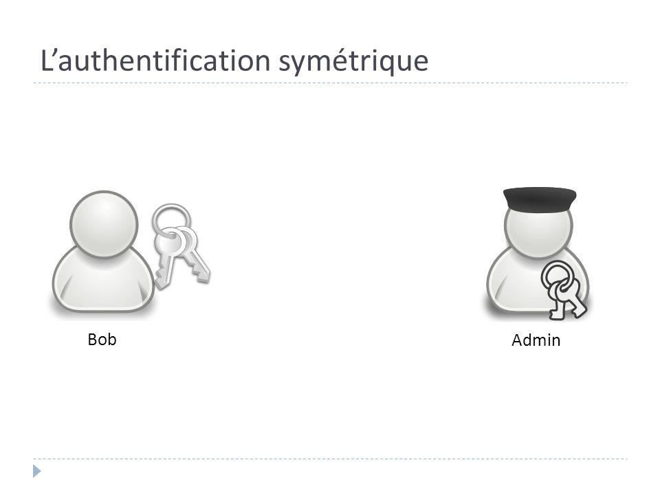 Lauthentification symétrique Bob Admin