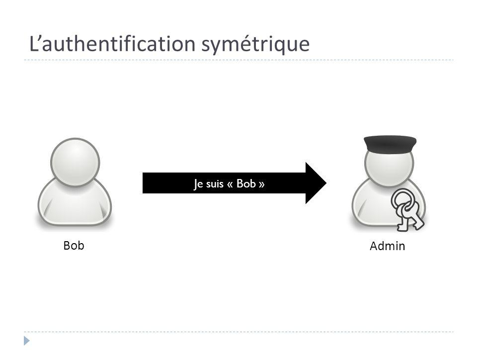 Lauthentification symétrique Bob Admin Je suis « Bob »