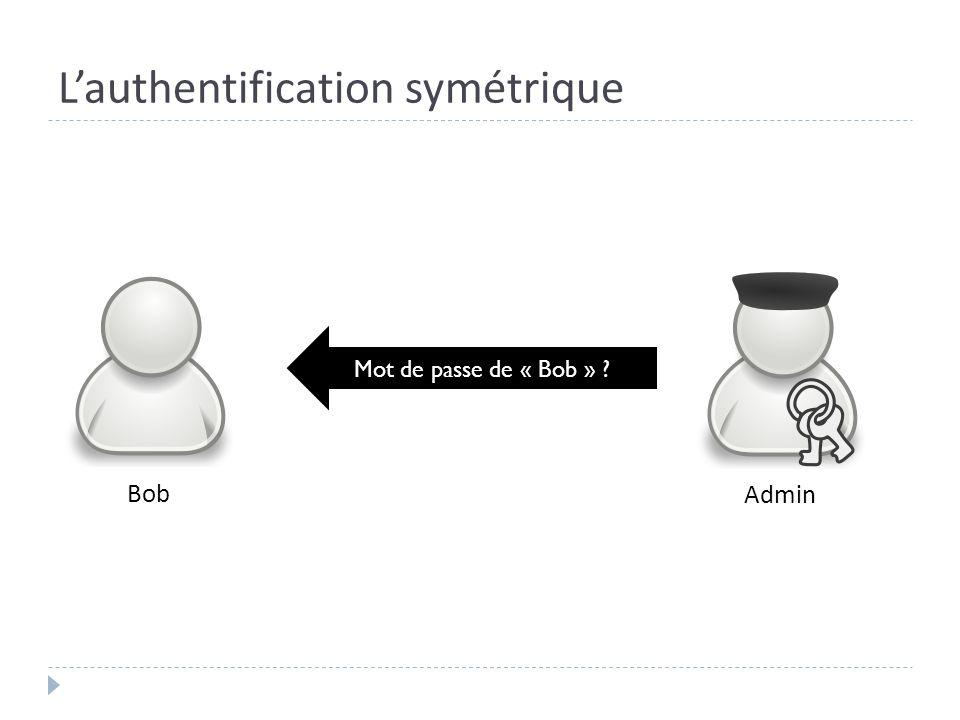 Lauthentification symétrique Bob Admin Mot de passe de « Bob » ?