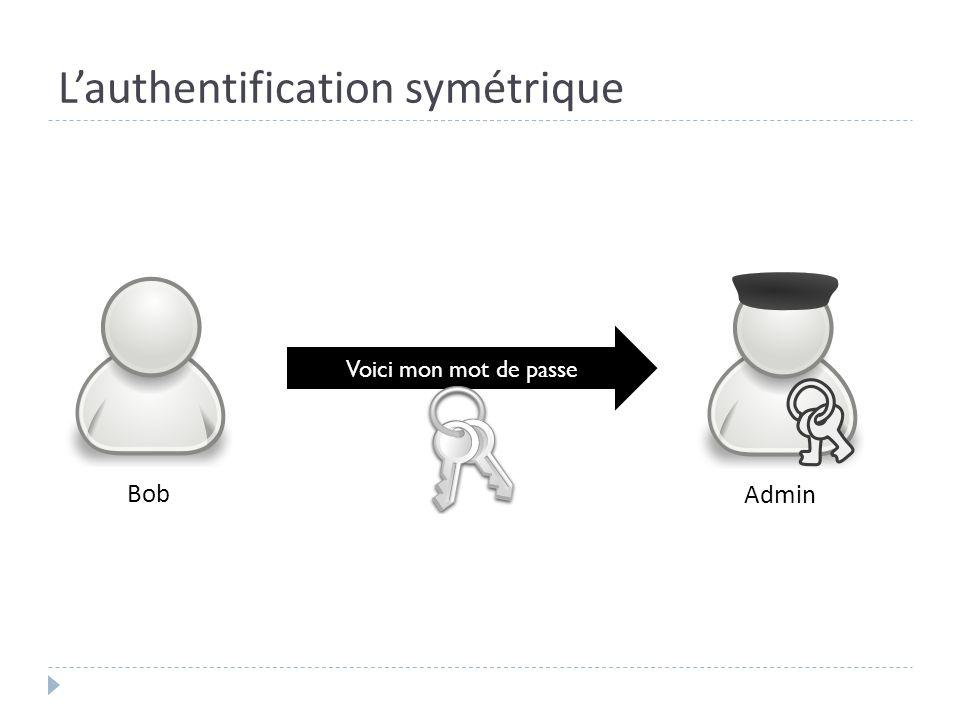 Lauthentification symétrique Bob Admin Voici mon mot de passe
