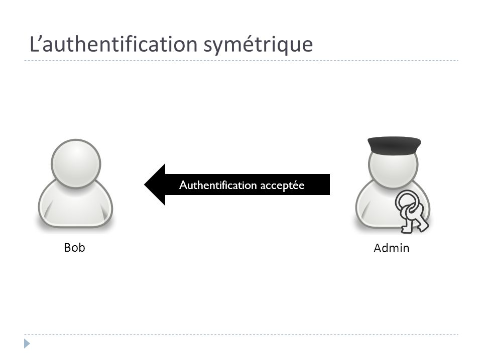Lauthentification symétrique Bob Admin Authentification acceptée