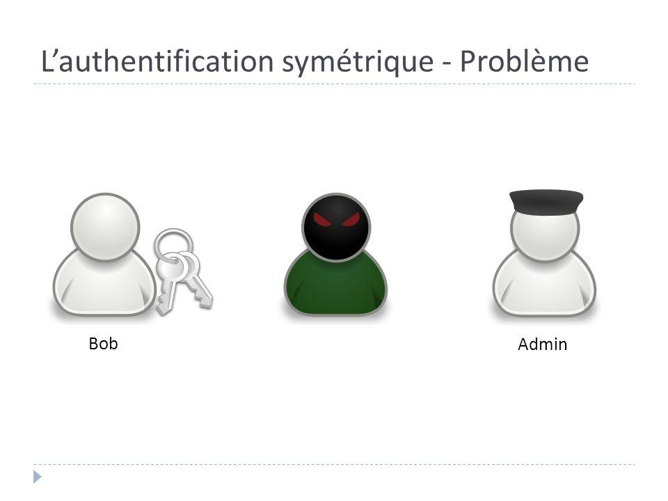 Lauthentification symétrique - Problème Bob Admin