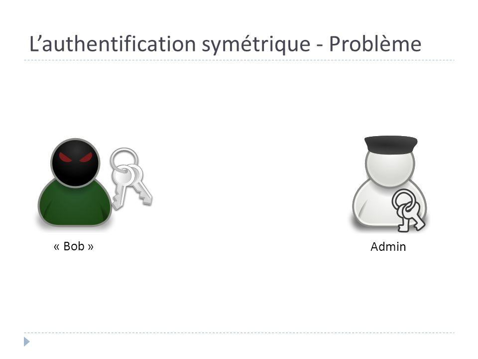 Lauthentification symétrique - Problème « Bob » Admin
