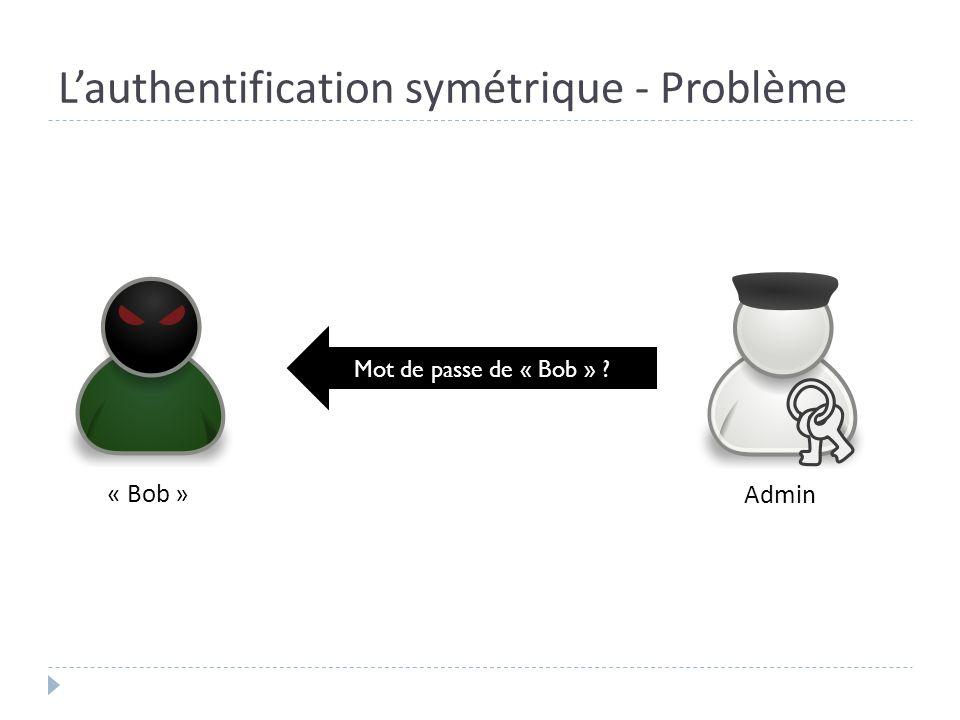 Lauthentification symétrique - Problème « Bob » Admin Mot de passe de « Bob » ?