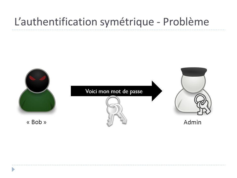 Lauthentification symétrique - Problème « Bob » Admin Voici mon mot de passe