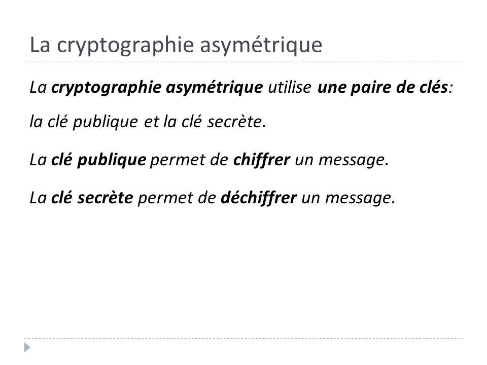 La cryptographie asymétrique La cryptographie asymétrique utilise une paire de clés: la clé publique et la clé secrète. La clé publique permet de chif