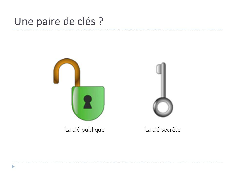 Une paire de clés ? La clé publiqueLa clé secrète