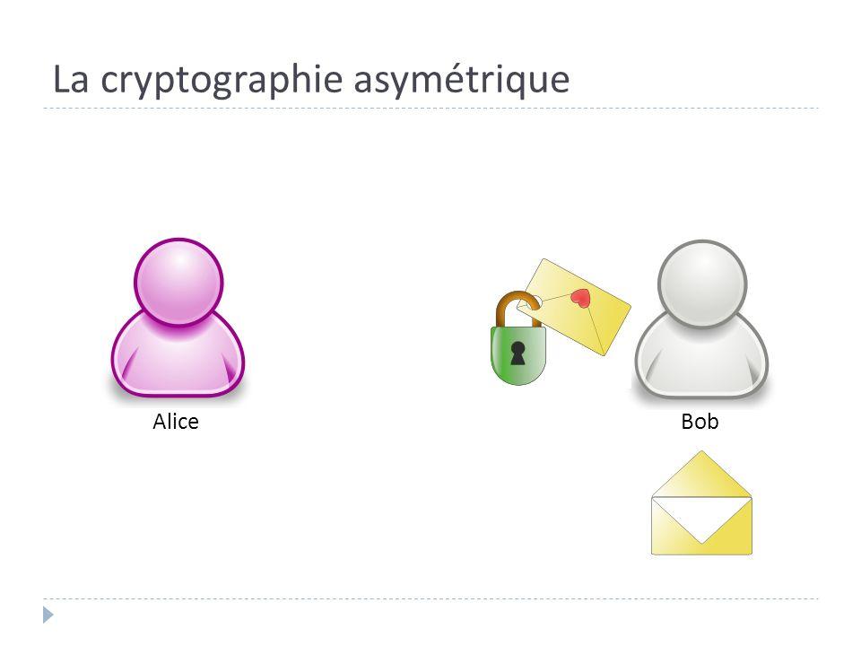 La cryptographie asymétrique Alice Bob