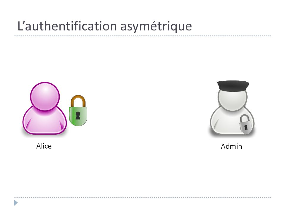 Lauthentification asymétrique Alice Admin