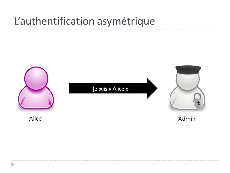 Lauthentification asymétrique Alice Admin Je suis « Alice »