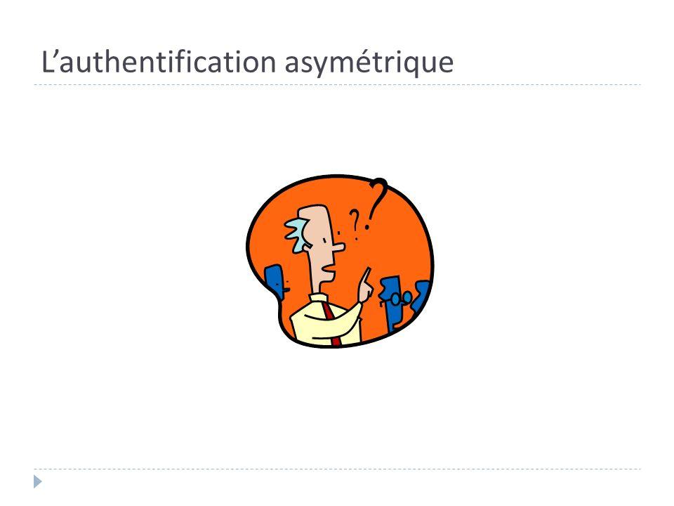 Lauthentification asymétrique