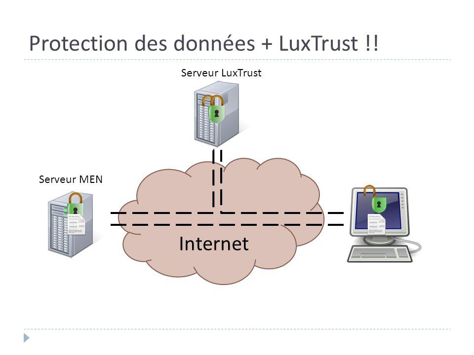 Protection des données + LuxTrust !! Internet Serveur LuxTrust Serveur MEN