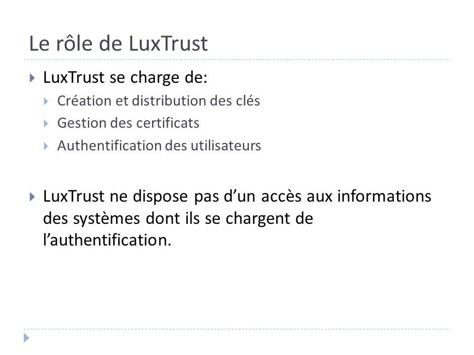 LuxTrust se charge de: Création et distribution des clés Gestion des certificats Authentification des utilisateurs LuxTrust ne dispose pas dun accès a