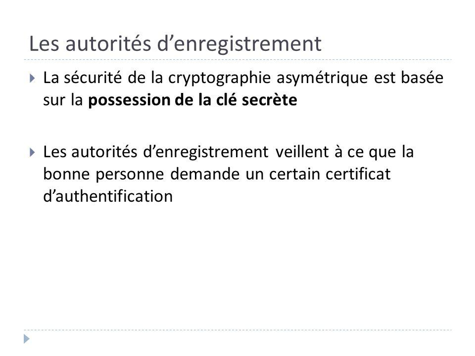 Les autorités denregistrement La sécurité de la cryptographie asymétrique est basée sur la possession de la clé secrète Les autorités denregistrement