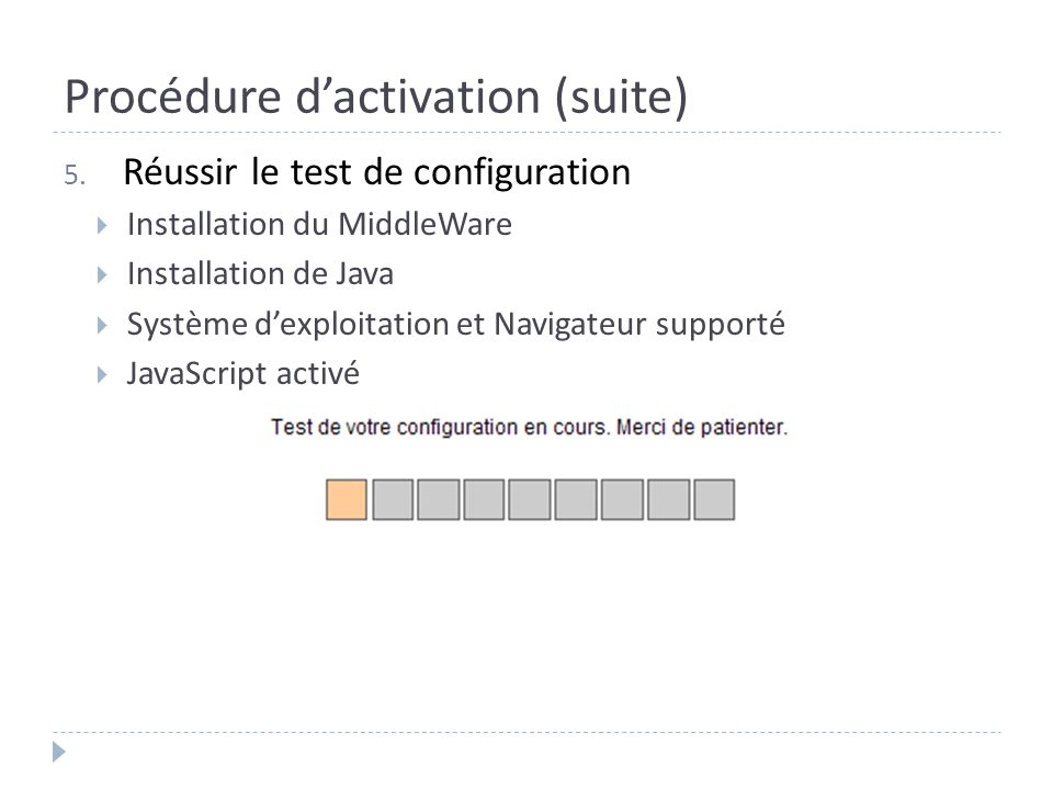 Procédure dactivation (suite) 5. Réussir le test de configuration Installation du MiddleWare Installation de Java Système dexploitation et Navigateur