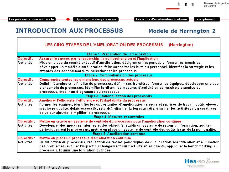 Les processus : une notion cléOptimisation des processusLes outils damélioration continuecomplément (c) 2011 - Pierre Arrayet Slide no 19 INTRODUCTION