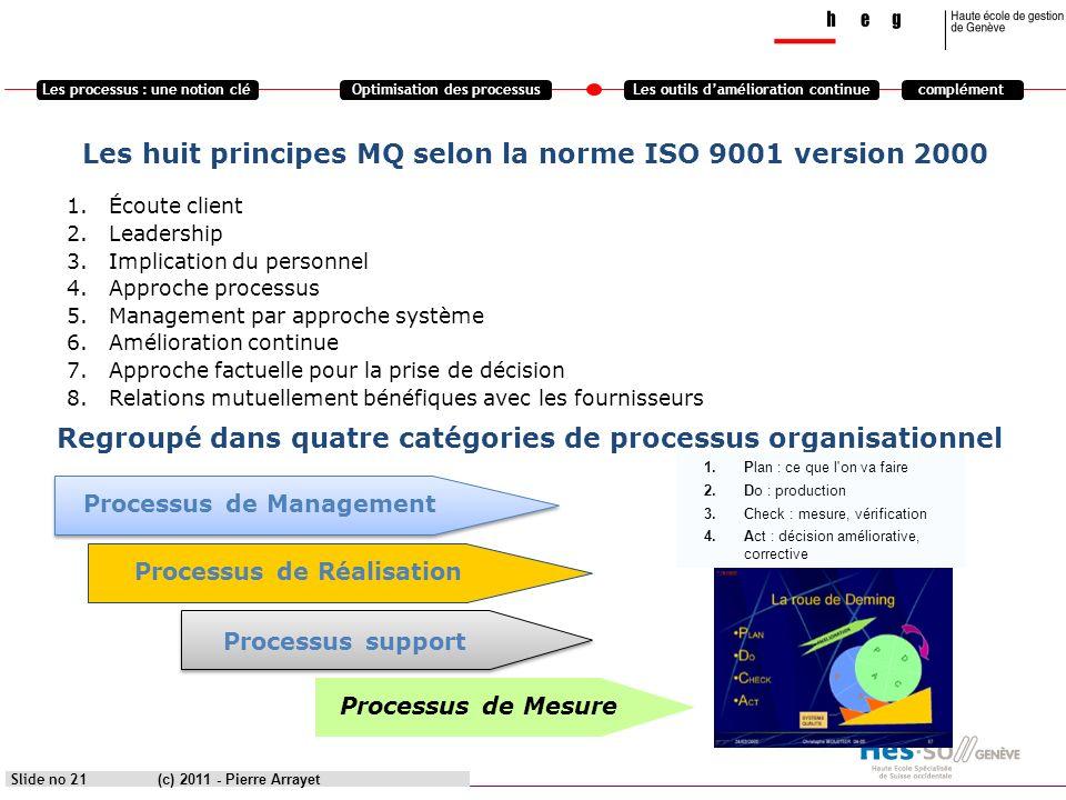 Les processus : une notion cléOptimisation des processusLes outils damélioration continuecomplément (c) 2011 - Pierre Arrayet Slide no 21 1.Écoute cli