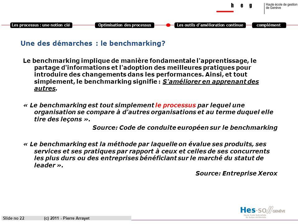 Les processus : une notion cléOptimisation des processusLes outils damélioration continuecomplément (c) 2011 - Pierre Arrayet Slide no 22 Une des déma