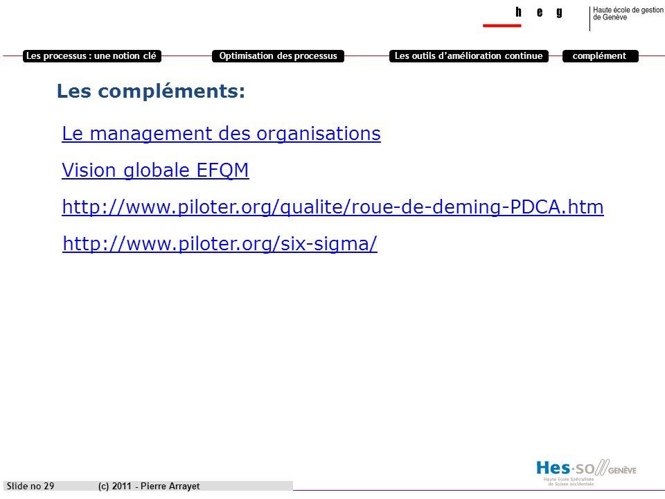 Les processus : une notion cléOptimisation des processusLes outils damélioration continuecomplément (c) 2011 - Pierre Arrayet Slide no 29 Les compléme