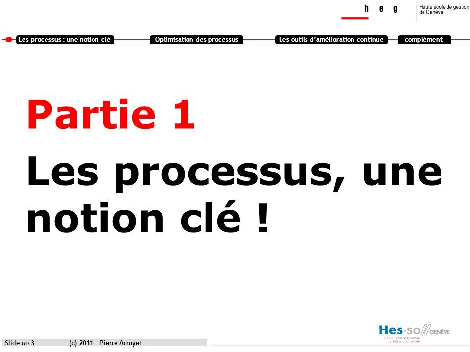 Les processus : une notion cléOptimisation des processusLes outils damélioration continuecomplément Analyse de la situation: (c) 2011 - Pierre Arrayet Slide no 14 1.Comprendre et évaluer le processus.