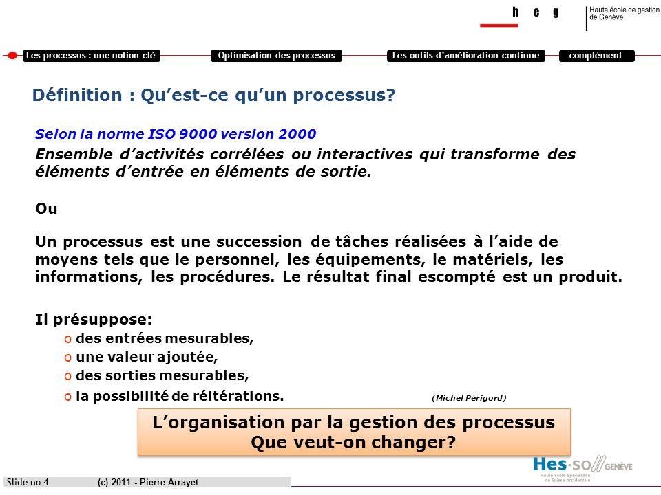 Les processus : une notion cléOptimisation des processusLes outils damélioration continuecomplément Analyse de la situation: (c) 2011 - Pierre Arrayet Slide no 15 Une équipe + Une action=Un niveau de performance.