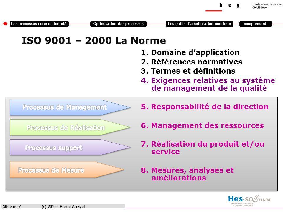 Les processus : une notion cléOptimisation des processusLes outils damélioration continuecomplément (c) 2011 - Pierre Arrayet Slide no 7 ISO 9001 – 20