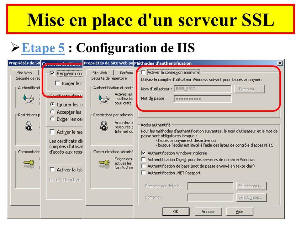 Mise en place d'un serveur SSL Etape 5 : Configuration de IIS Le serveur doit exiger un certificat Généralement dans un contexte SSL, les sites ne son