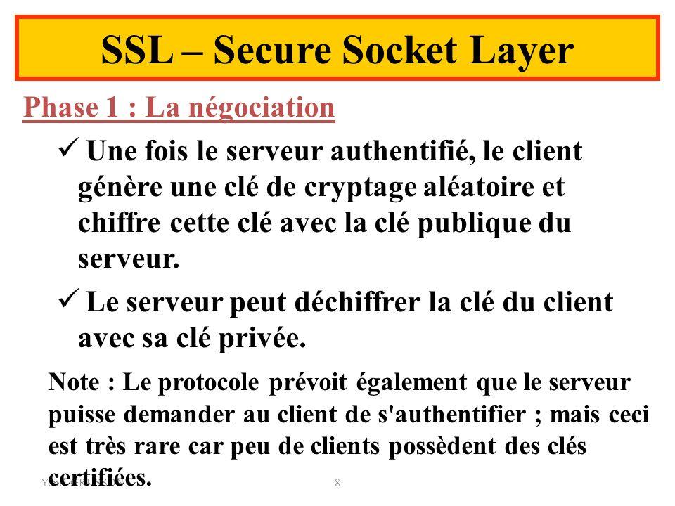 Yonel GRUSSON8 SSL – Secure Socket Layer Phase 1 : La négociation Une fois le serveur authentifié, le client génère une clé de cryptage aléatoire et c