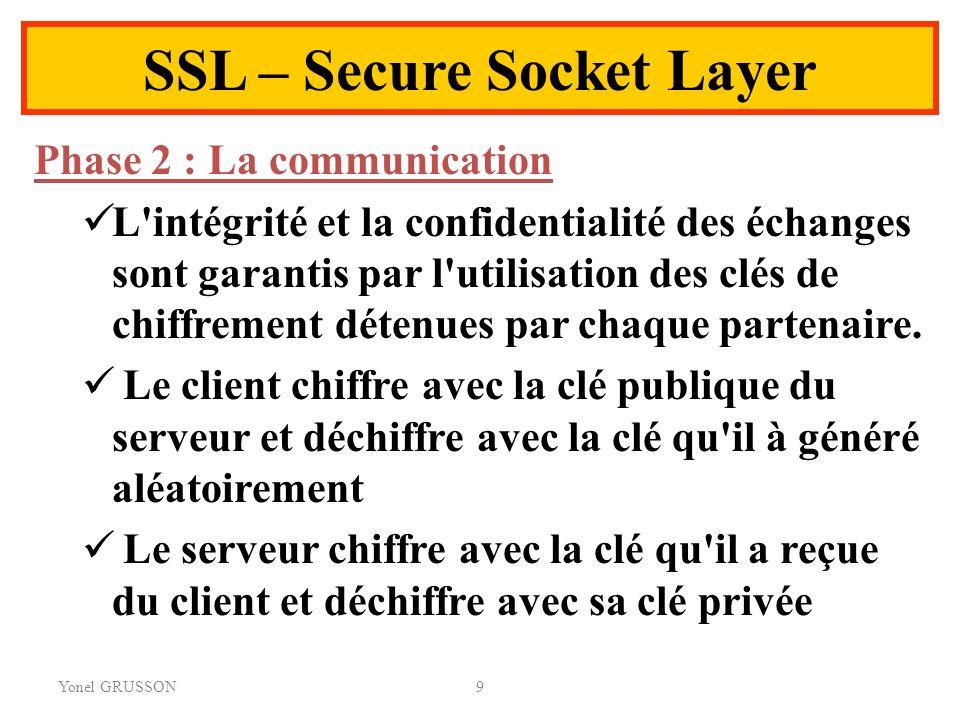 Yonel GRUSSON9 SSL – Secure Socket Layer Phase 2 : La communication L'intégrité et la confidentialité des échanges sont garantis par l'utilisation des