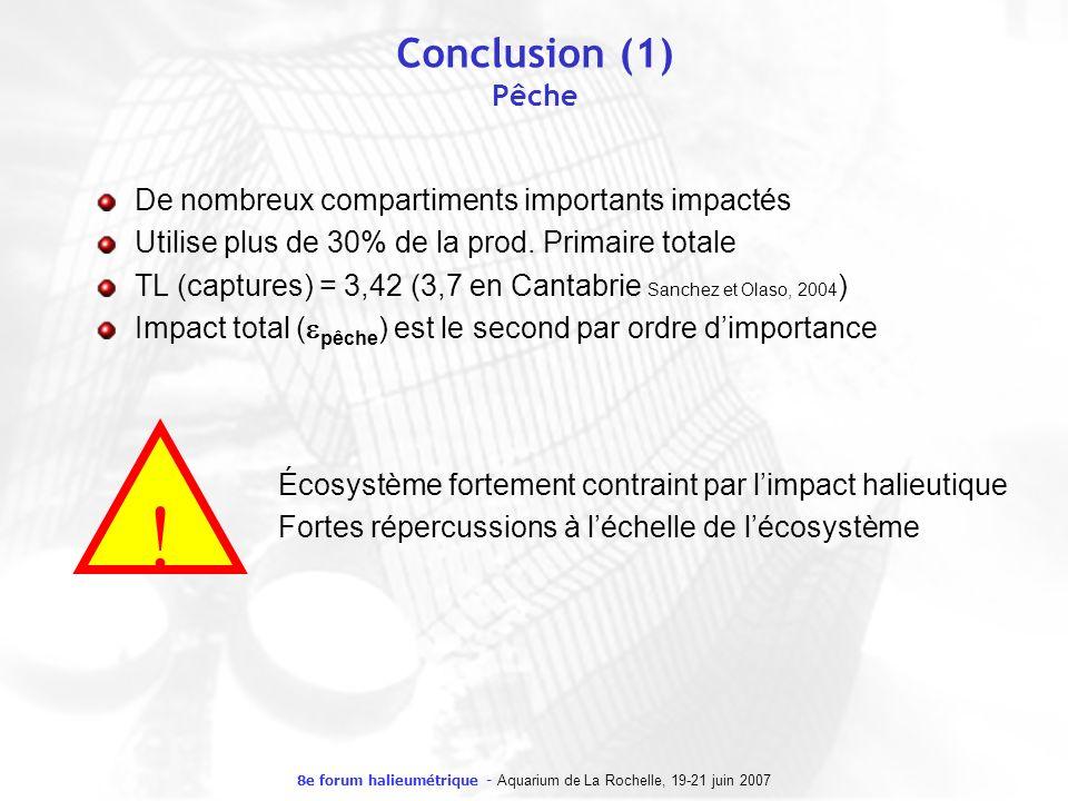 8e forum halieumétrique - Aquarium de La Rochelle, 19-21 juin 2007 Conclusion (1) Pêche De nombreux compartiments importants impactés Utilise plus de