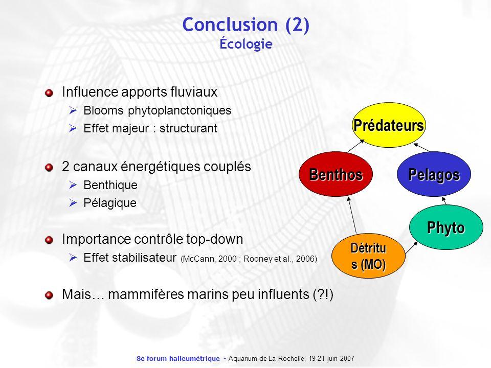 8e forum halieumétrique - Aquarium de La Rochelle, 19-21 juin 2007 Conclusion (2) Écologie Influence apports fluviaux Blooms phytoplanctoniques Effet