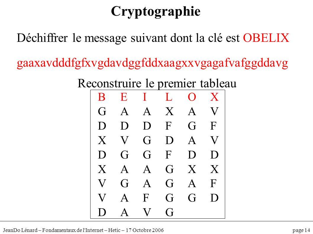 JeanDo Lénard – Fondamentaux de l'Internet – Hetic – 17 Octobre 2006 page 14 Cryptographie Déchiffrer le message suivant dont la clé est OBELIX gaaxav