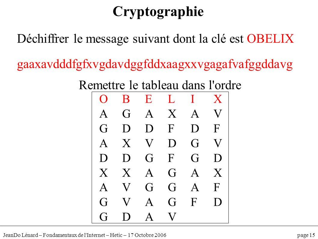 JeanDo Lénard – Fondamentaux de l'Internet – Hetic – 17 Octobre 2006 page 15 Cryptographie Déchiffrer le message suivant dont la clé est OBELIX gaaxav