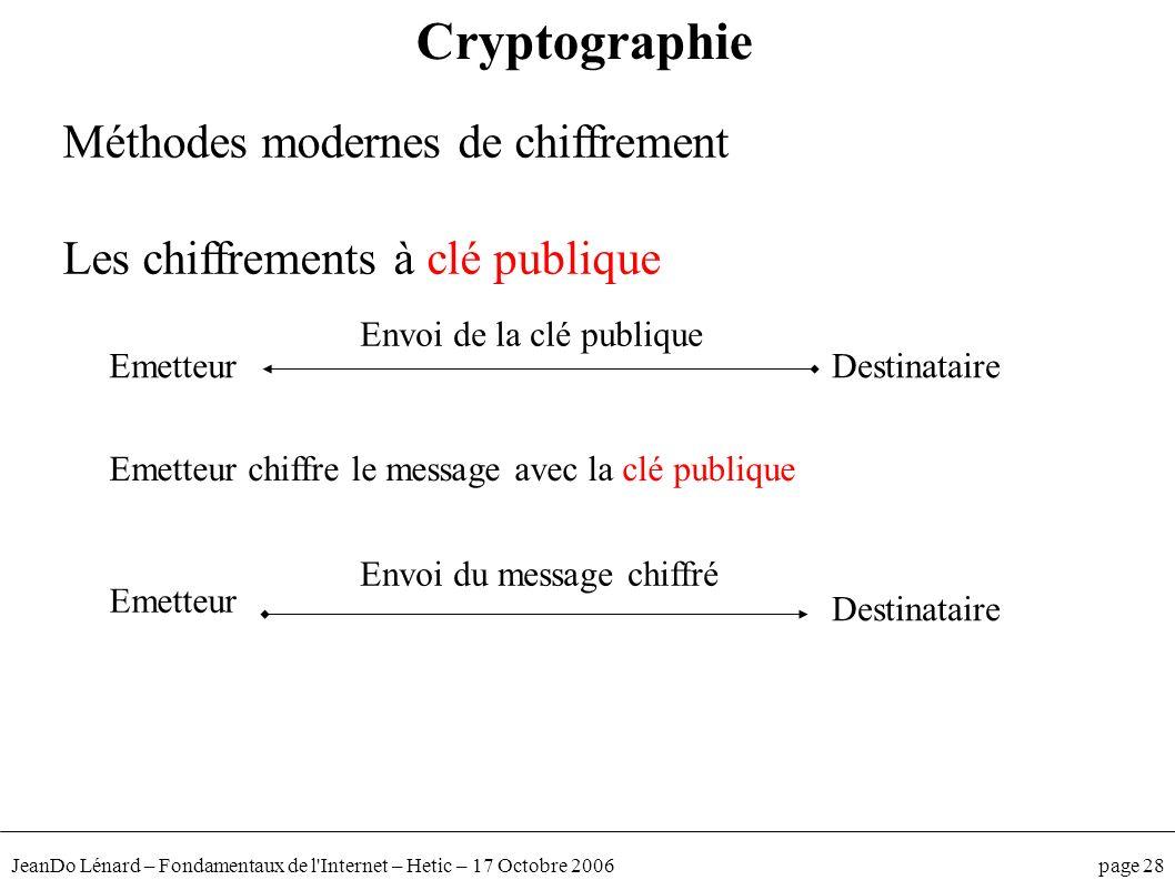 JeanDo Lénard – Fondamentaux de l'Internet – Hetic – 17 Octobre 2006 page 28 Méthodes modernes de chiffrement Les chiffrements à clé publique Cryptogr