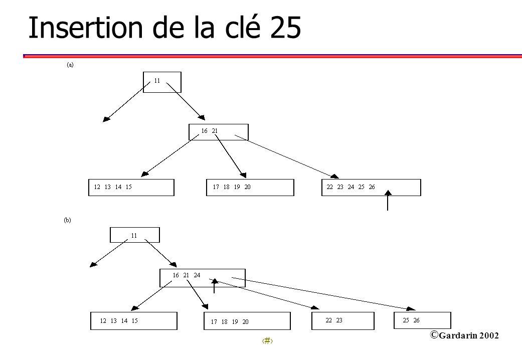 12 © Gardarin 2002 Insertion de la clé 25