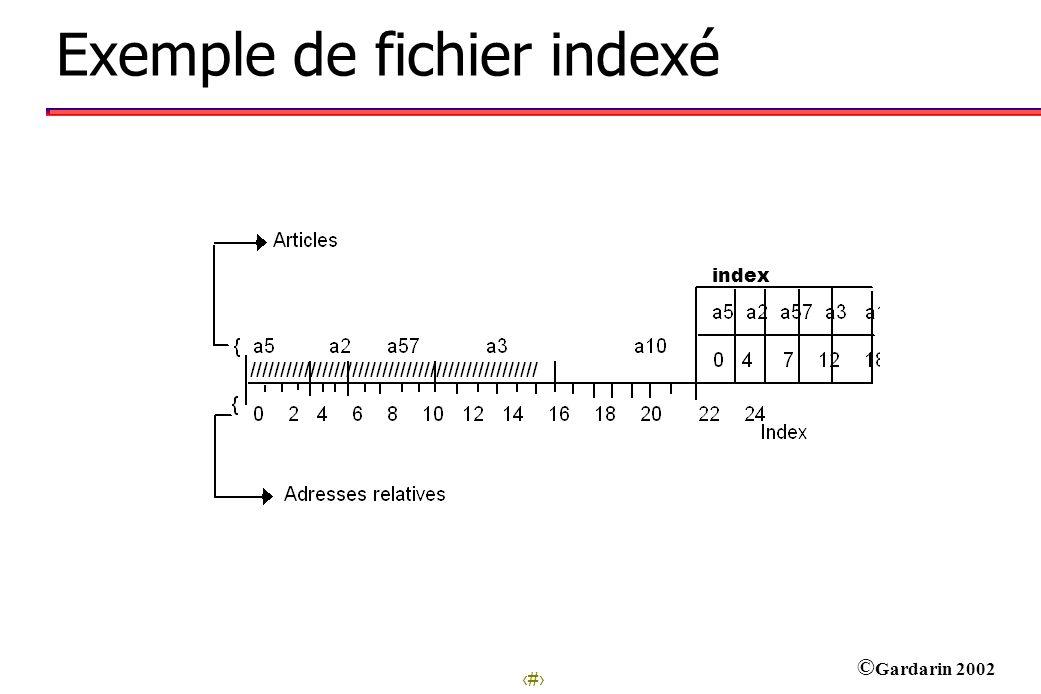 3 © Gardarin 2002 Exemple de fichier indexé index