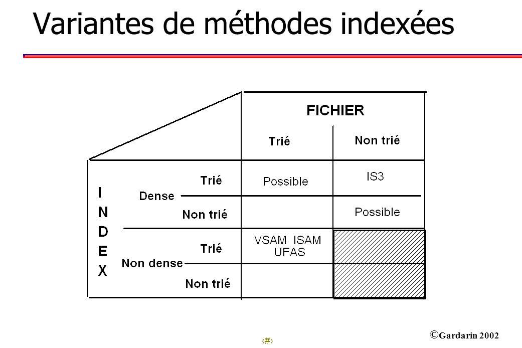 7 © Gardarin 2002 Variantes de méthodes indexées