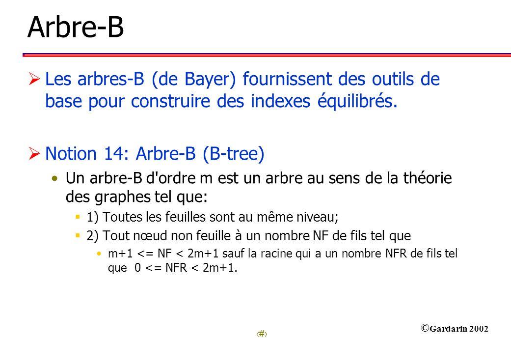 8 © Gardarin 2002 Arbre-B Les arbres-B (de Bayer) fournissent des outils de base pour construire des indexes équilibrés. Notion 14: Arbre-B (B-tree) U