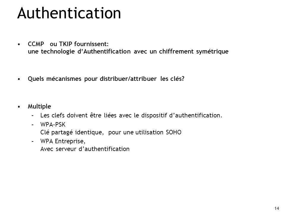 14 Authentication CCMP ou TKIP fournissent: une technologie dAuthentification avec un chiffrement symétrique Quels mécanismes pour distribuer/attribue