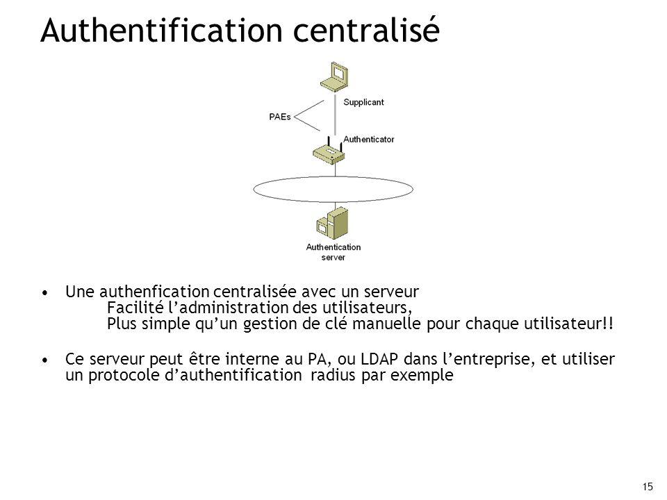15 Authentification centralisé Une authenfication centralisée avec un serveur Facilité ladministration des utilisateurs, Plus simple quun gestion de c