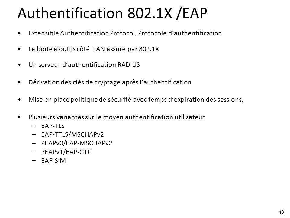 18 Authentification 802.1X /EAP Extensible Authentification Protocol, Protocole dauthentification Le boite à outils côté LAN assuré par 802.1X Un serv