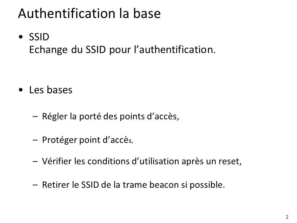 2 Authentification la base SSID Echange du SSID pour lauthentification. Les bases –Régler la porté des points daccès, –Protéger point daccè s, –Vérifi