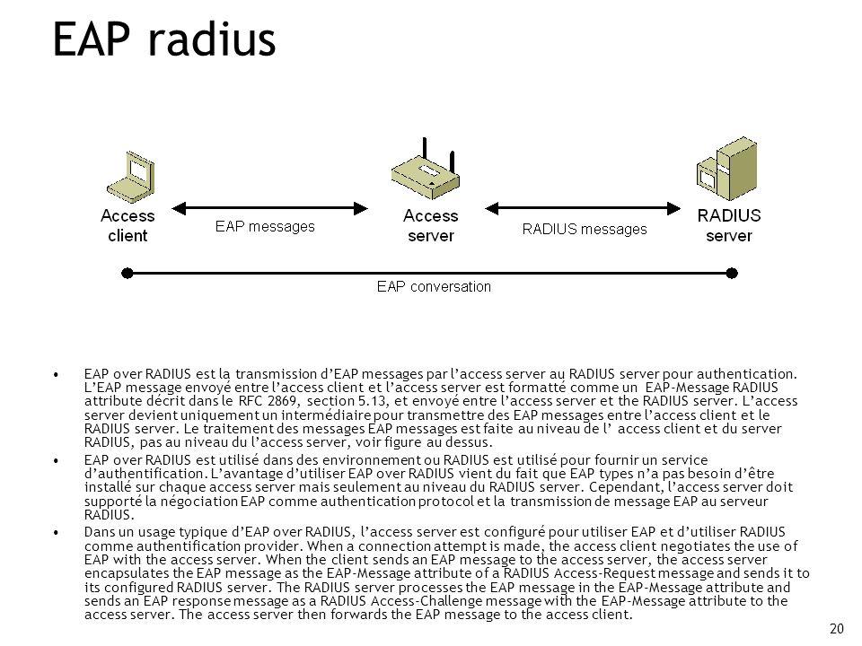 20 EAP radius EAP over RADIUS est la transmission dEAP messages par laccess server au RADIUS server pour authentication. LEAP message envoyé entre lac