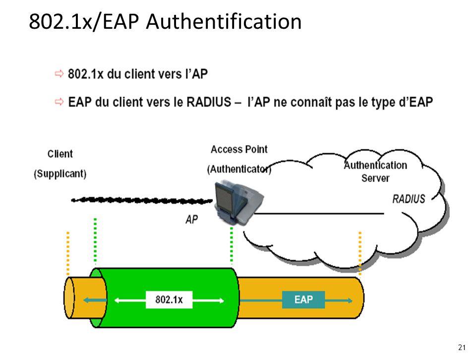 21 802.1x/EAP Authentification