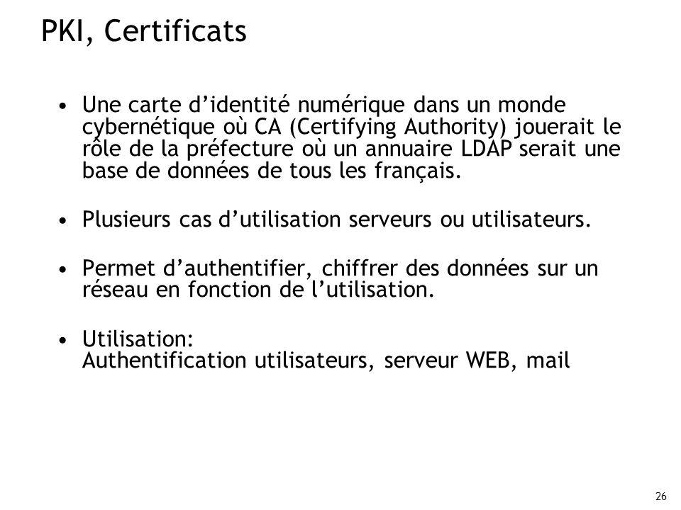 26 PKI, Certificats Une carte didentité numérique dans un monde cybernétique où CA (Certifying Authority) jouerait le rôle de la préfecture où un annu