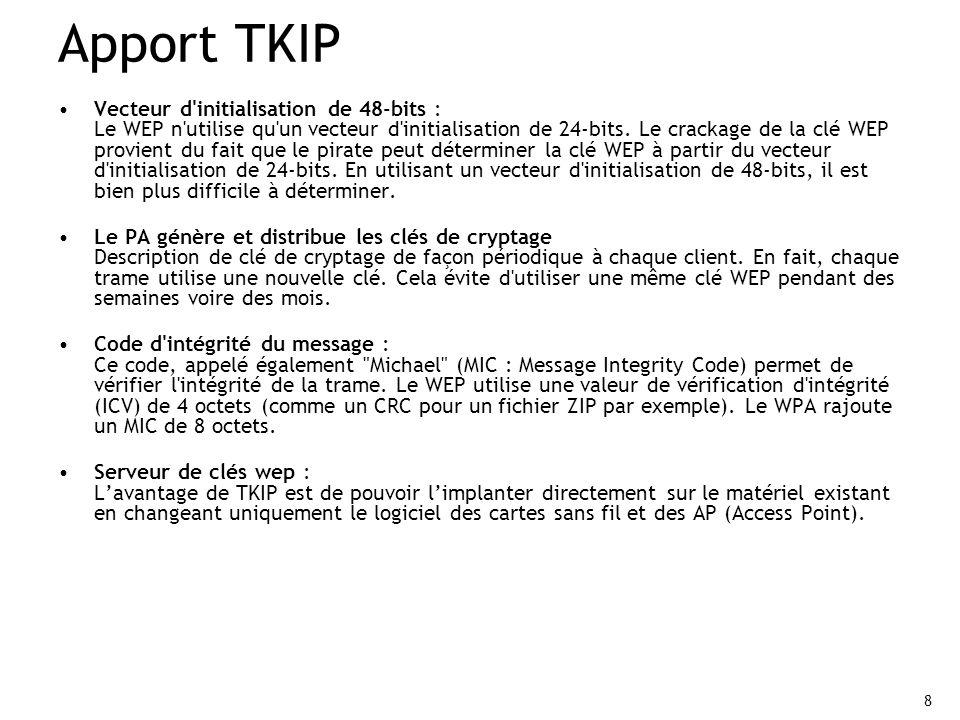 8 Apport TKIP Vecteur d'initialisation de 48-bits : Le WEP n'utilise qu'un vecteur d'initialisation de 24-bits. Le crackage de la clé WEP provient du