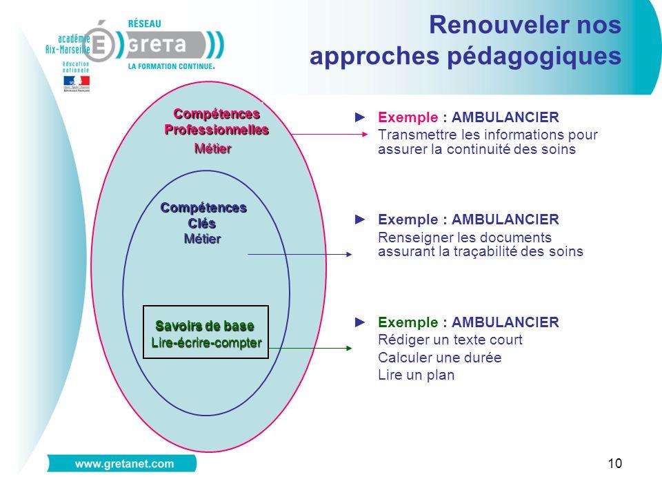 10 Renouveler nos approches pédagogiques Exemple : AMBULANCIER Transmettre les informations pour assurer la continuité des soins Exemple : AMBULANCIER