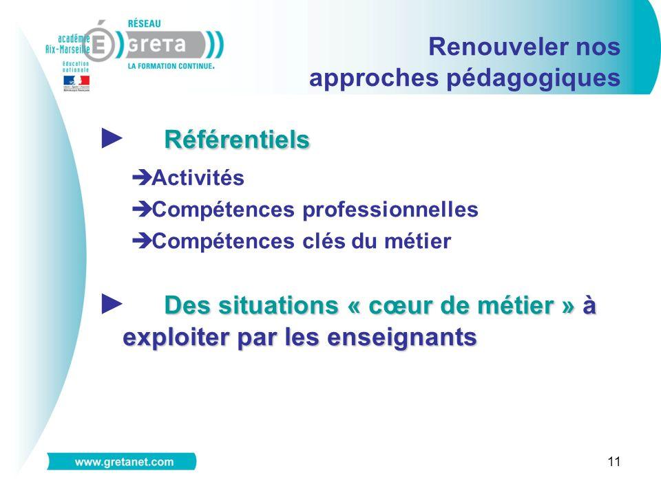 11 Renouveler nos approches pédagogiques Référentiels Activités Compétences professionnelles Compétences clés du métier Des situations « cœur de métie