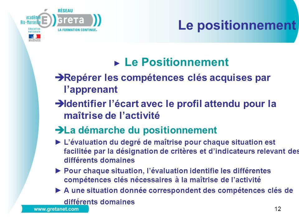 12 Le positionnement Le Positionnement Repérer les compétences clés acquises par lapprenant Identifier lécart avec le profil attendu pour la maîtrise
